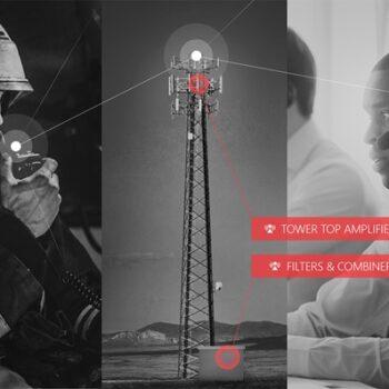 EQUIPOS PARA INFRAESTRUCTURA DE COMUNICACIONES RF
